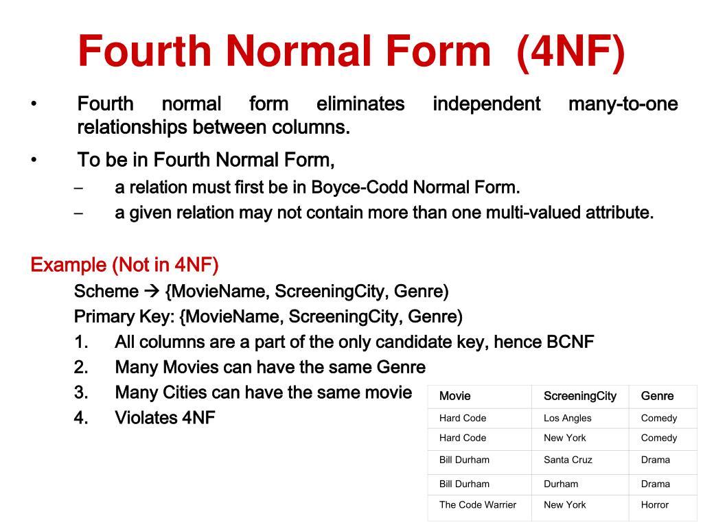 Chuẩn 4 Normal Form - 4NF