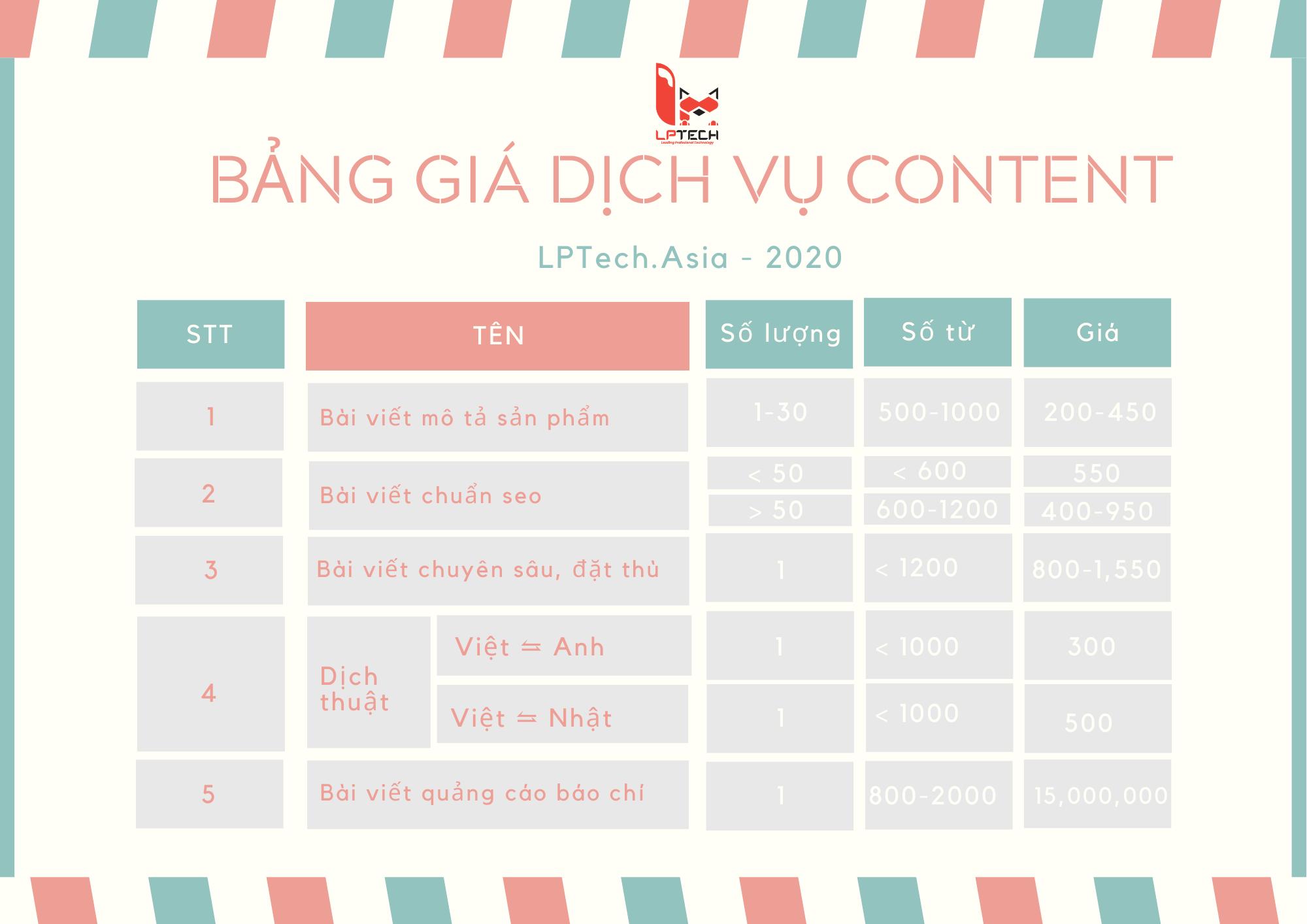 bảng giá dịch vụ content