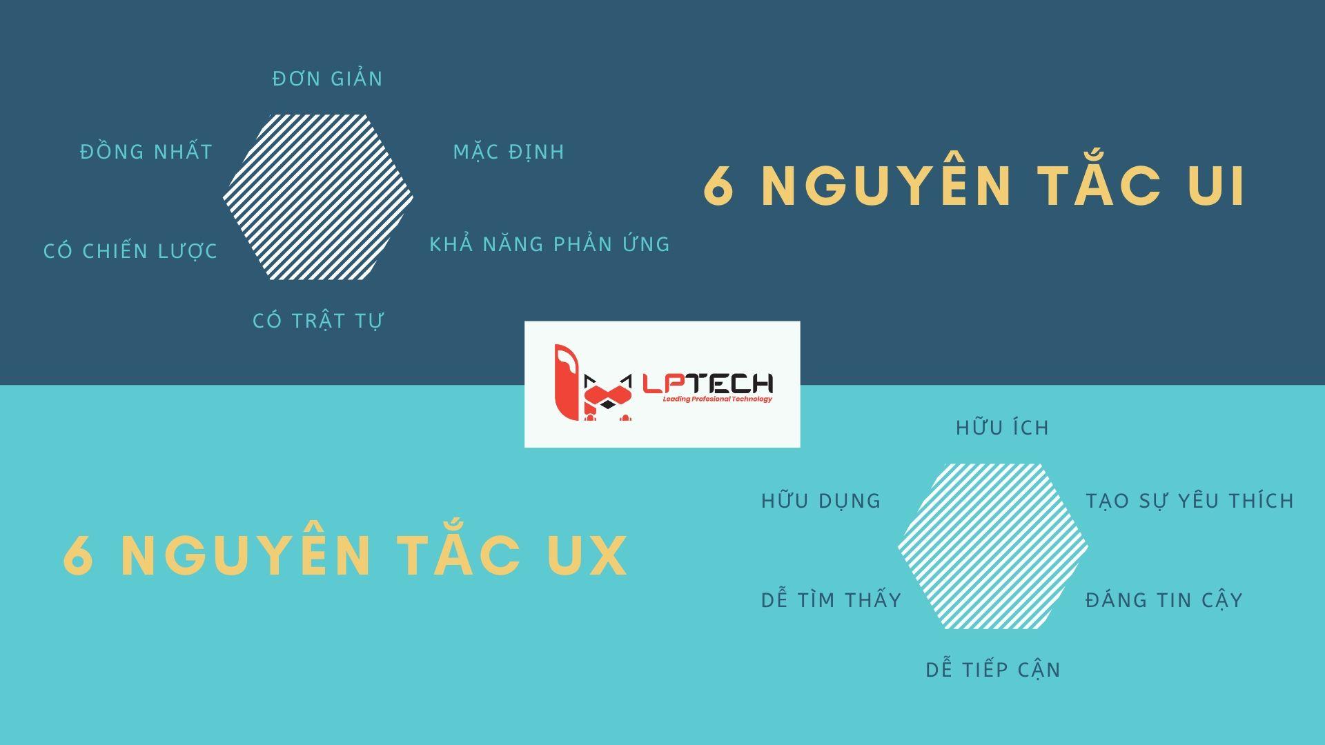 Các nguyên tắc giá trị trong thiết kế UX và UI cho website