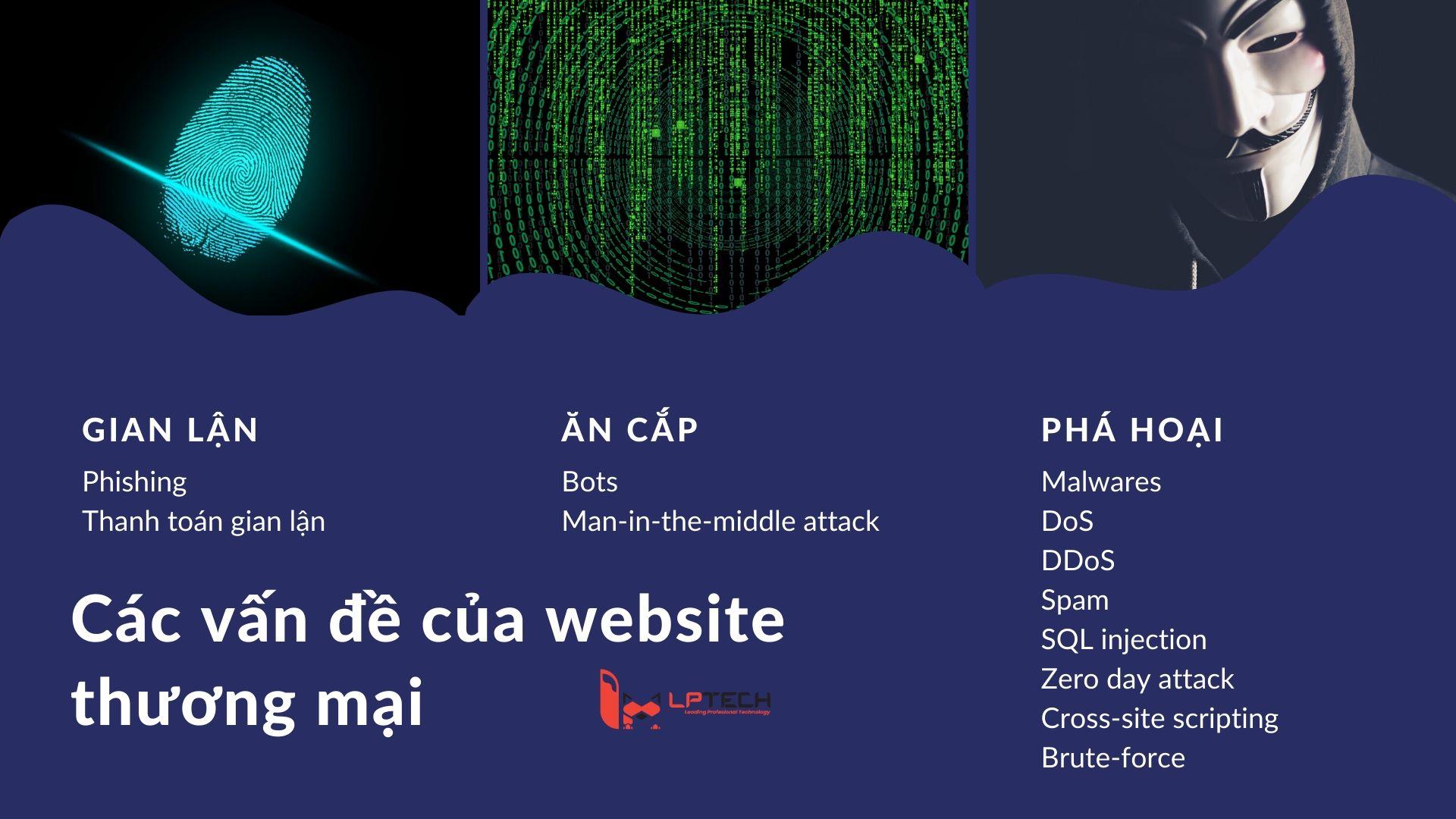 Vấn đề bảo mật của website thương mại