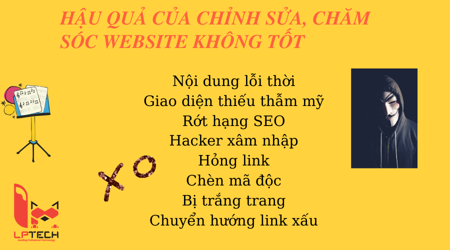 https://lptech.asia/uploads/files/2020/03/29/hau-qua-viec-khong-chinh-sua-web.jpg.png