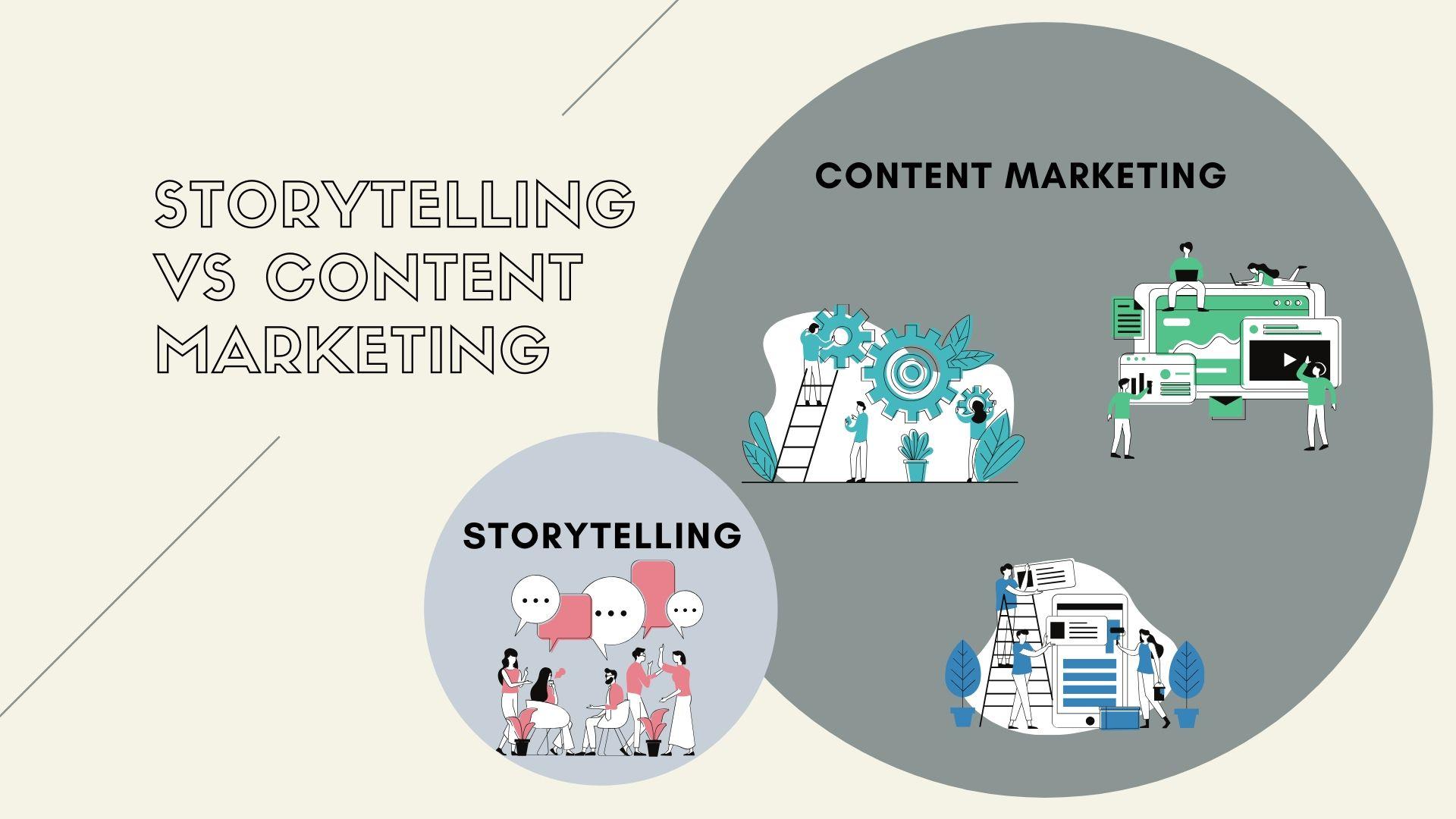 sự khác biệt giữa storytelling và content marketing