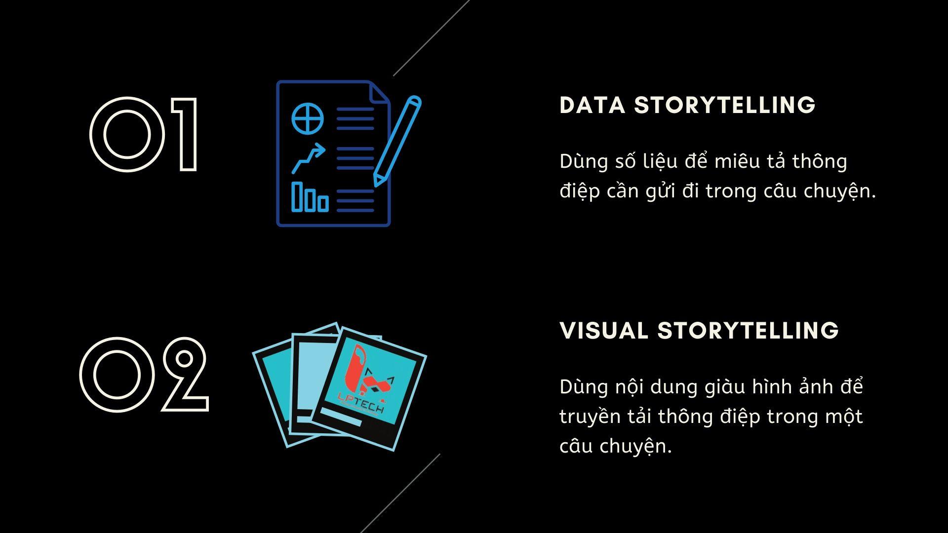 data storytelling và visual storytelling