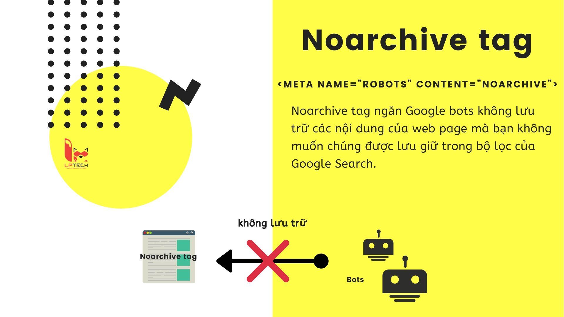 Cách sử dụng noarchive tag