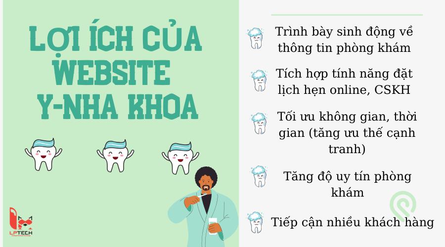 Lợi ích của thiết kế website y, nha khoa