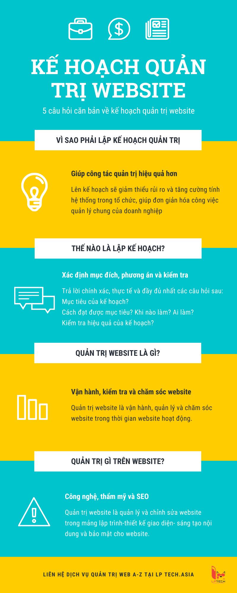 Những điều cần biết trước khi lập kế hoạch quản trị website