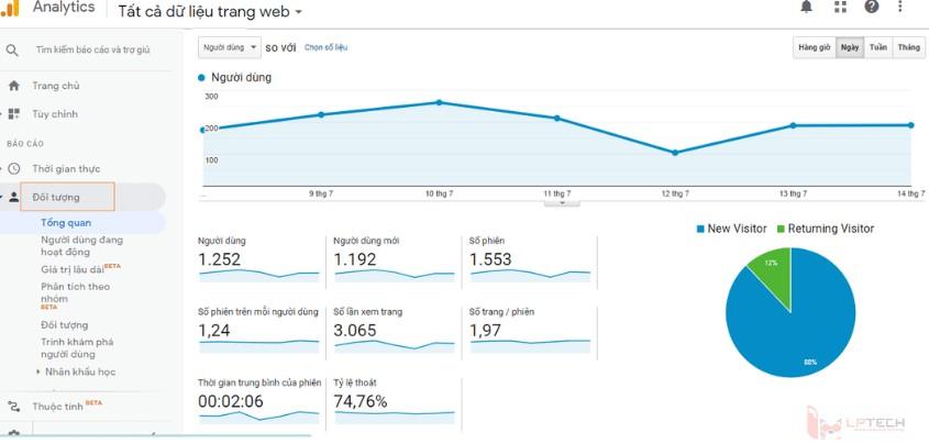 Bao cáo đối tượng trong Google Analytics