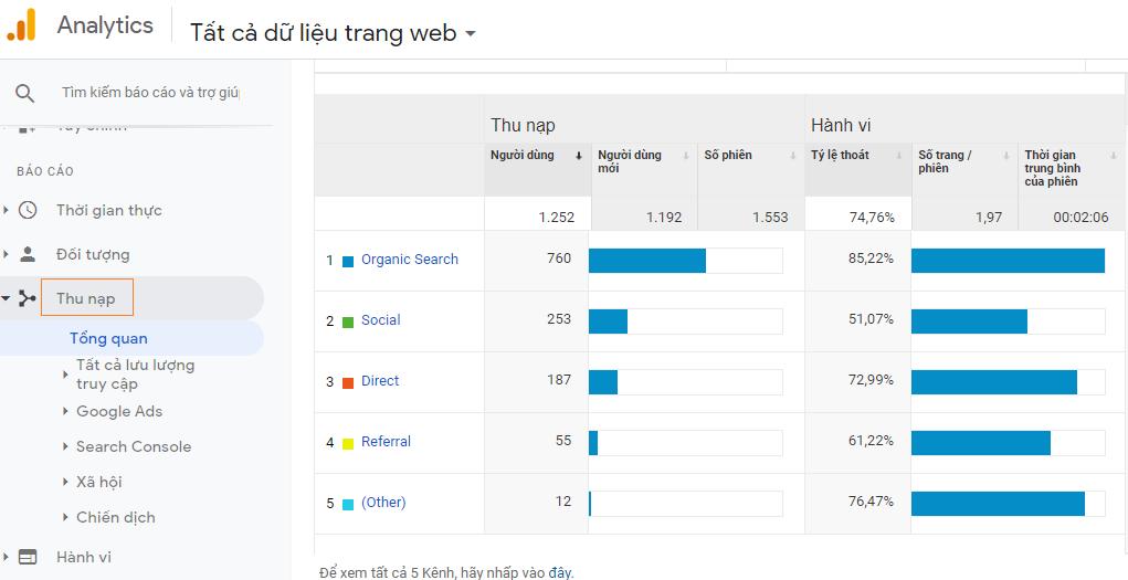 Báo cáo thu nạp trong Google Analytics