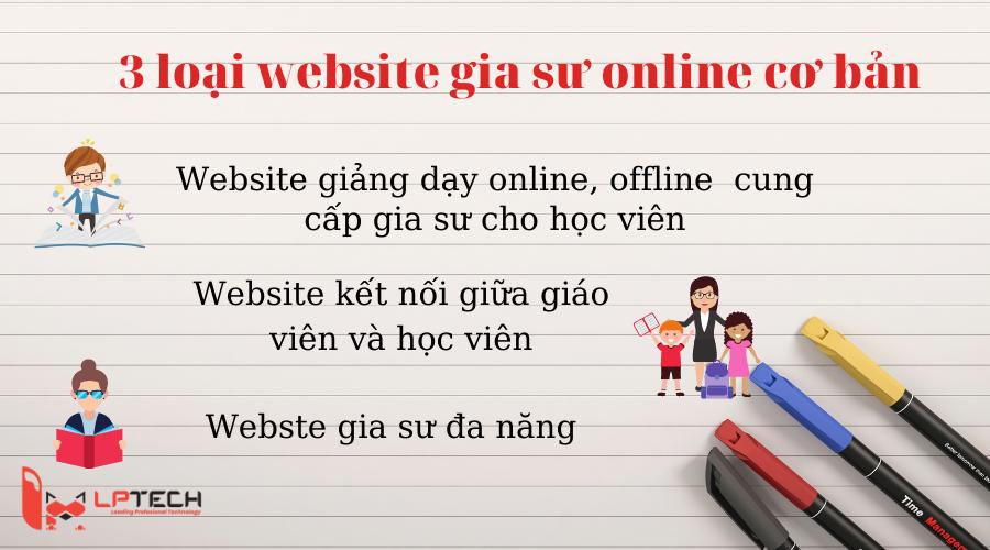 Các loại thiết kế website gia sư cơ bản