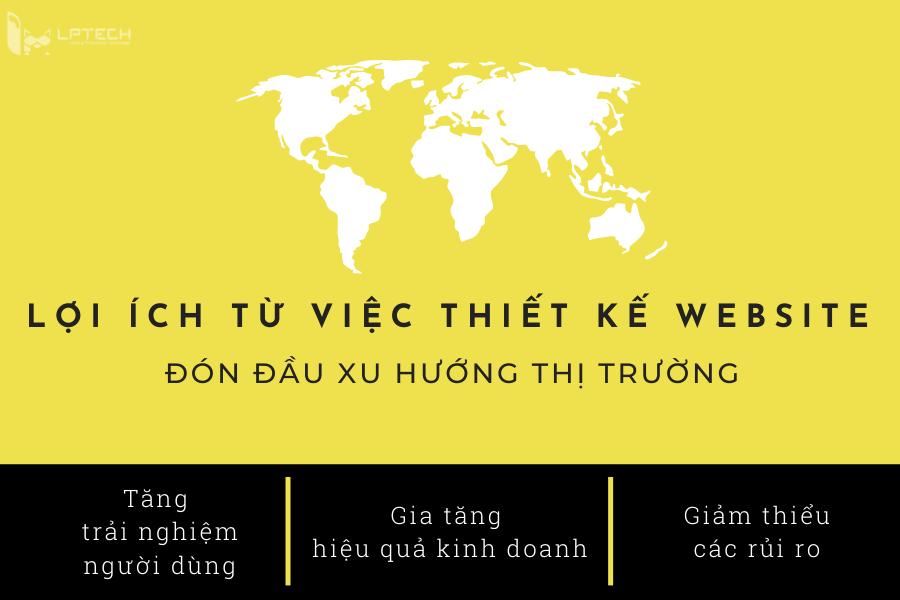 Thiết Kế Website chuyên nghiệp tại Hồ Chí Minh