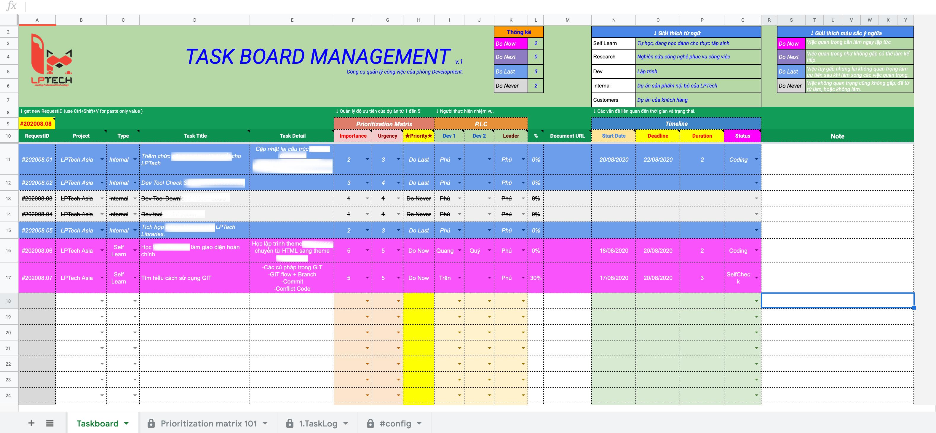 Taskboard quản lý dự án bằng google spreadsheet.
