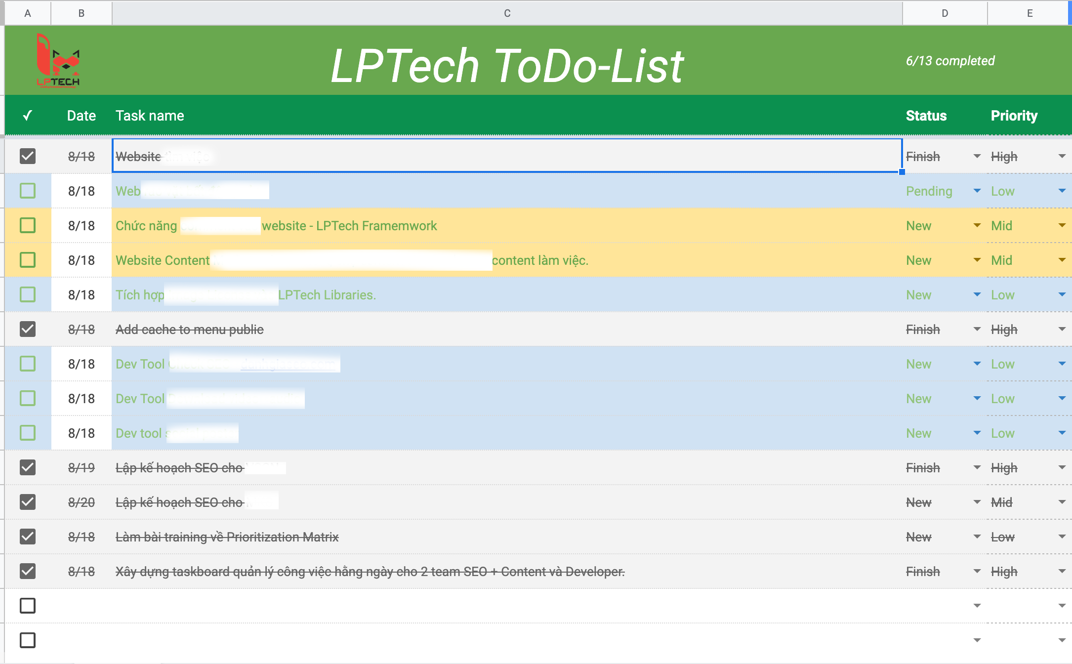 Todo-list để liệt kê công việc nhỏ