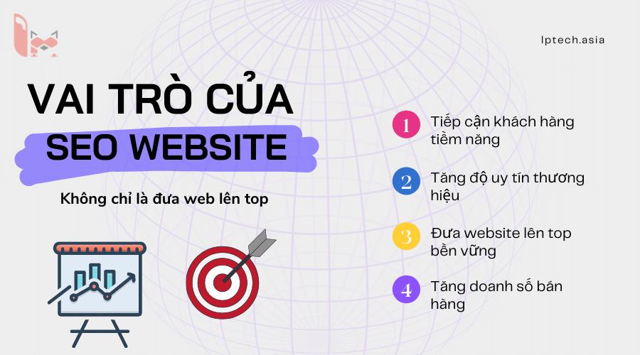 Vai trò của SEO website không đơn giản là đưa web lên top