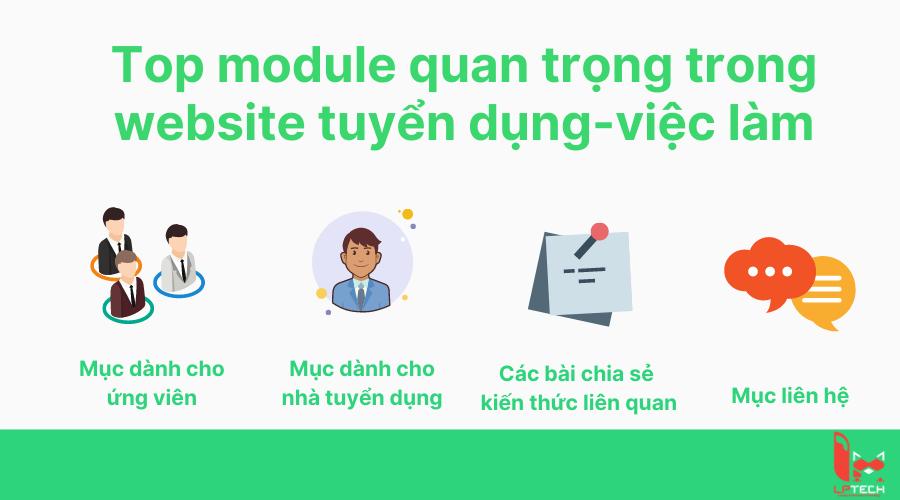 Top module quan trọng trong thiết kế website tuyển dụng-việc làm hiệu quả