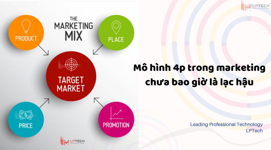 Mô hình marketing 4P trong marketing chưa bao giờ lạc hậu