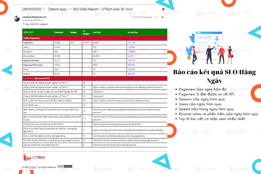 Email Report SEO