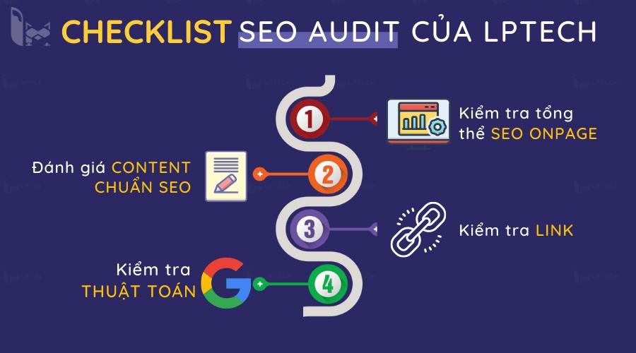checklist các công việc seo audit
