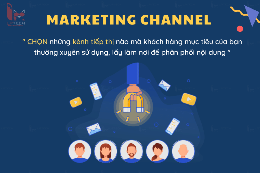 lập kế hoạch marketing bán hàng