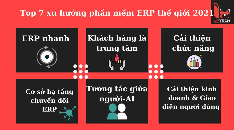 Top các xu hướng phần mềm ERP 2021
