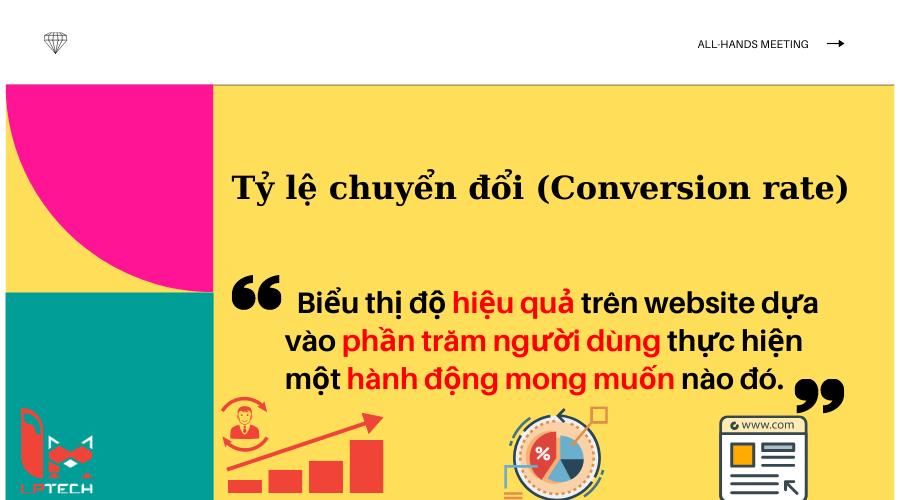 Tỷ lệ chuyển đổi trong thiết kế website
