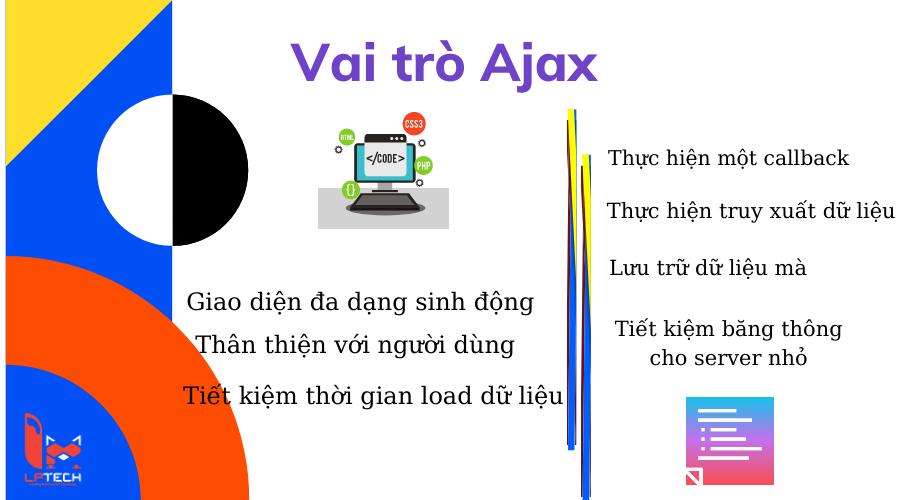 Vai-tro-Ajax-trong-thiet-ke-website