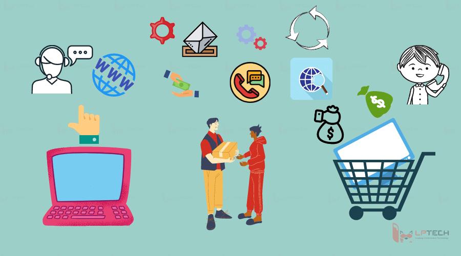 Bán hàng online trên sàn thương mại điện tử