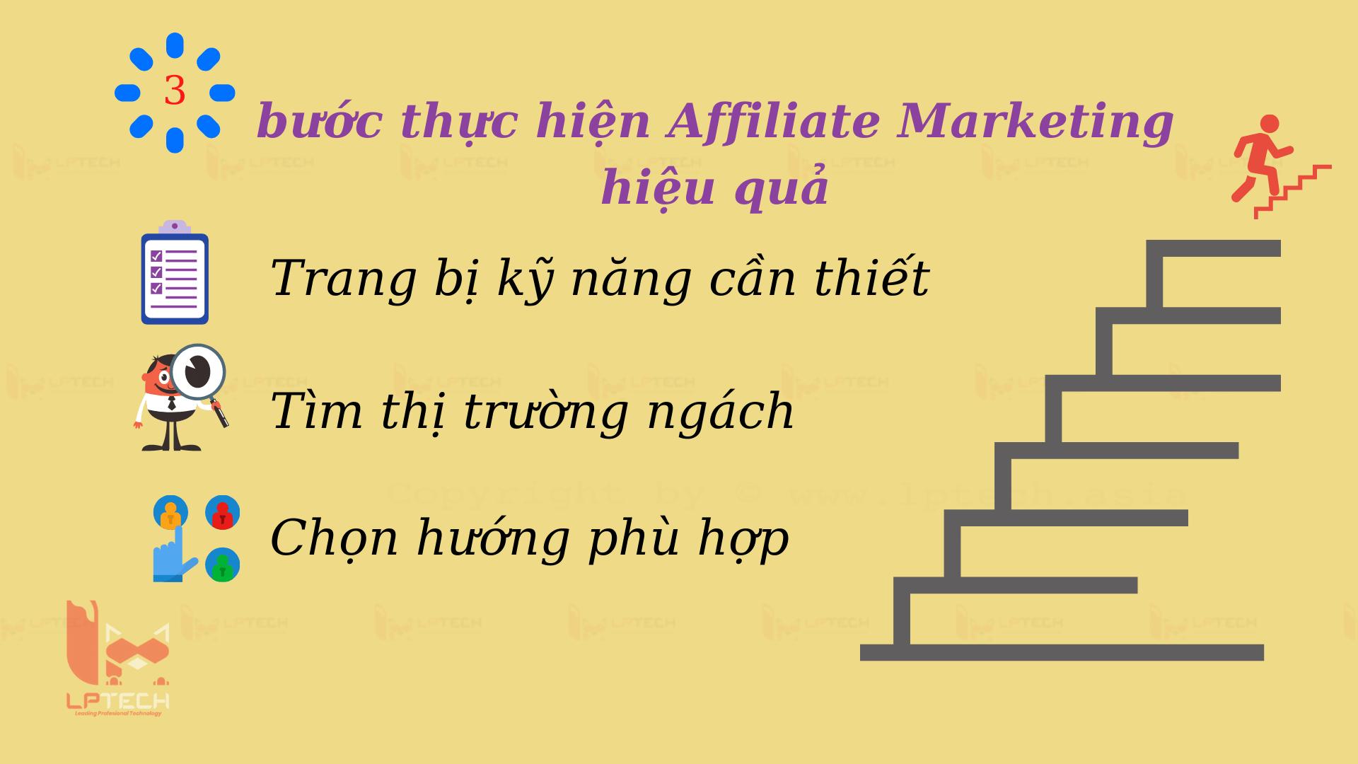 Các bước thực hiện Affiliate Marketing