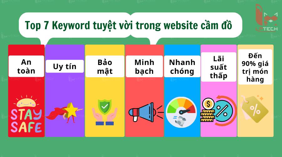 Những giá trị của website dịch vụ cầm đồ