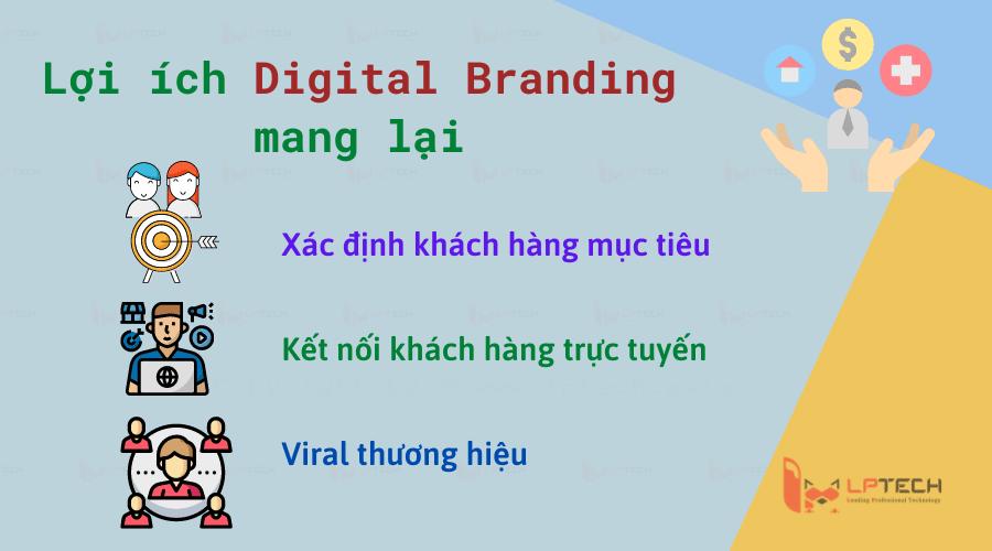 Lợi ích mà Digital Marketing mang lại