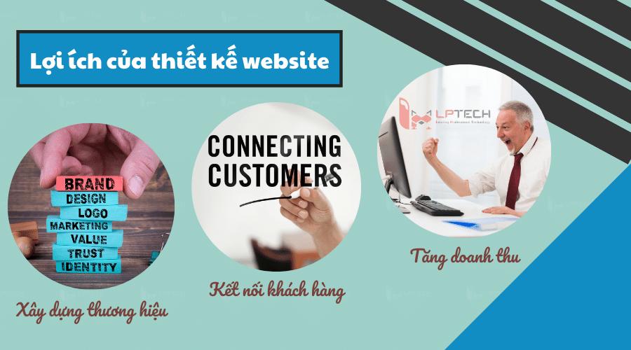 Thiết kế website uy tín và giá tốt tại Đà Nẵng