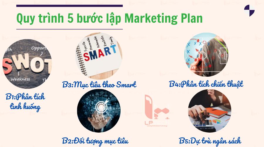 5 bước để lập kế hoạch tiếp thị