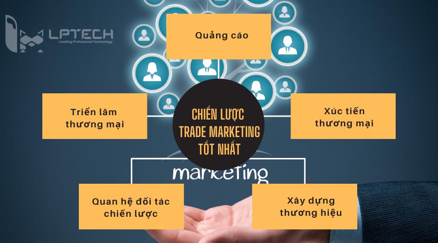 Các chiến lược Trade Marketing tốt nhất