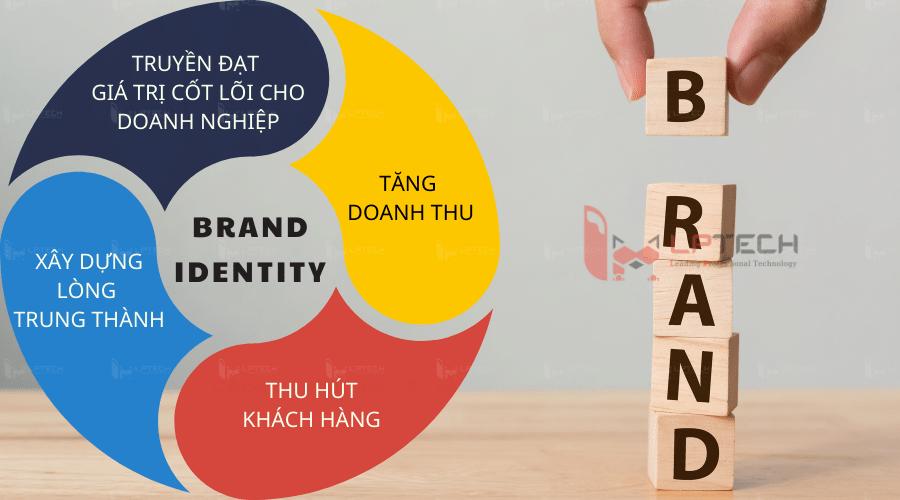 Tầm quan trọng của Brand identity đối với doanh nghiệp