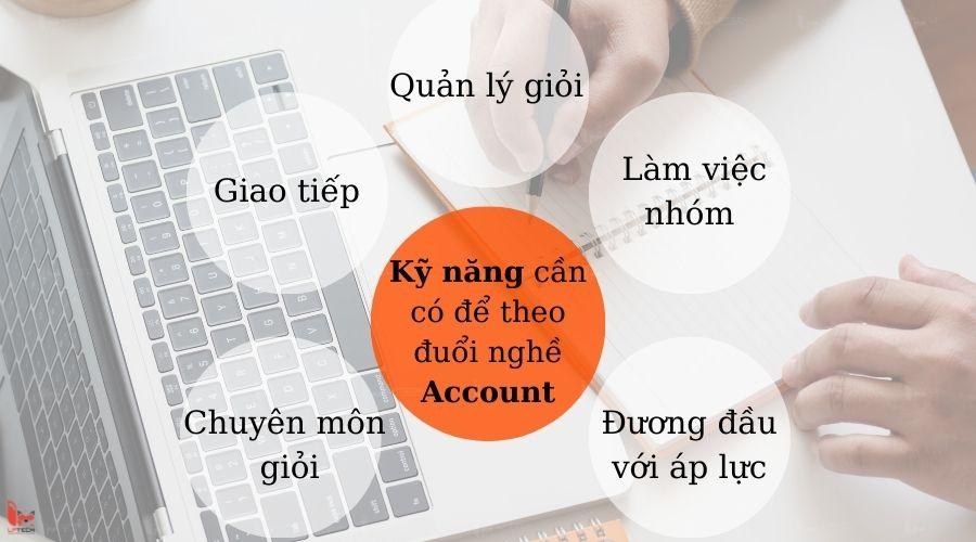 Nghề Account