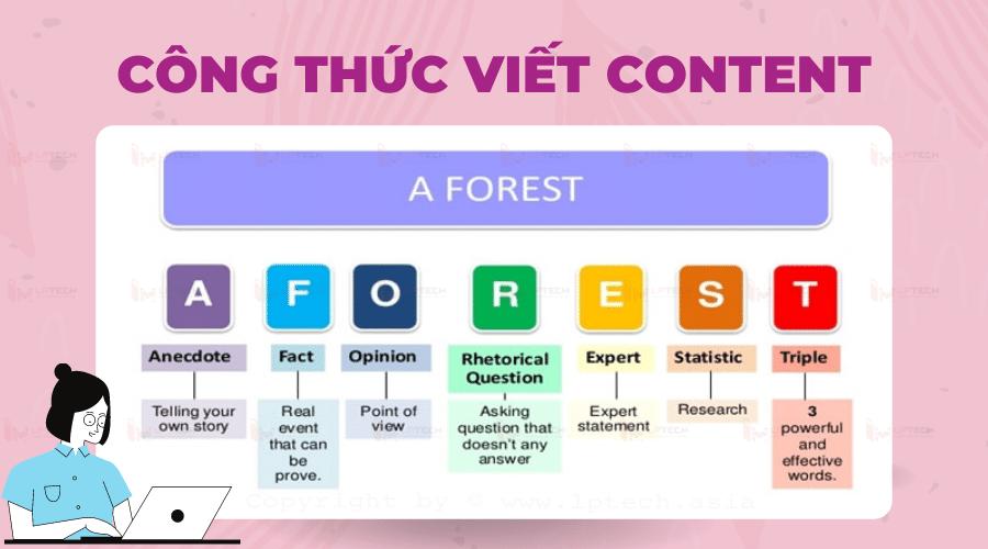 Công thức viết content A FOREST