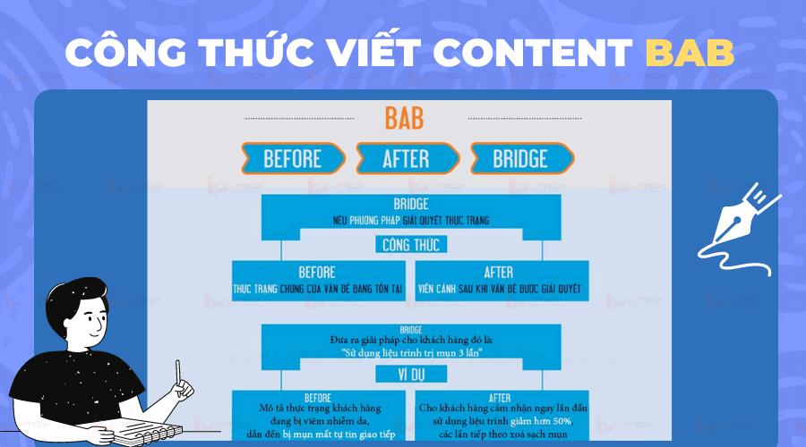 công thức viết content bab